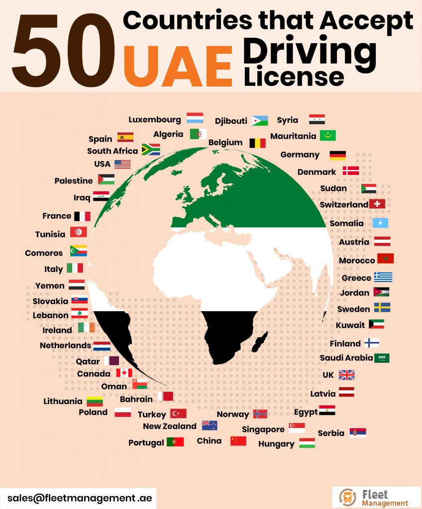 uae driving license valid countries