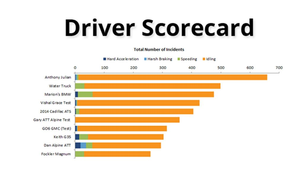 Driver Safety Scorecard Steps to Assess and Improve Your Fleet Operations-01